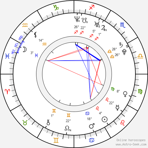 Blair Redford birth chart, biography, wikipedia 2018, 2019