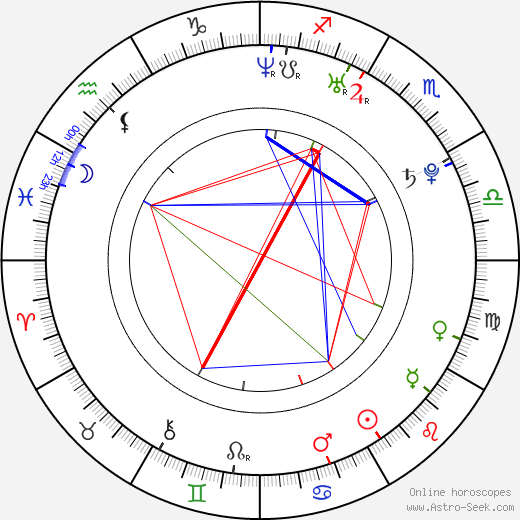 Blair Redford astro natal birth chart, Blair Redford horoscope, astrology