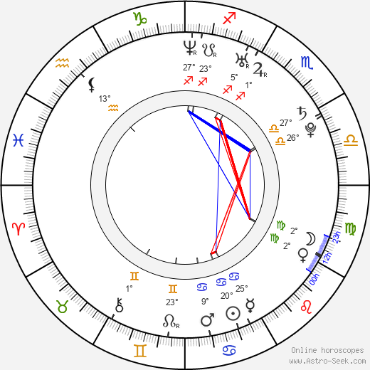 Carmen Villalobos birth chart, biography, wikipedia 2020, 2021