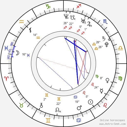 Cody Hay birth chart, biography, wikipedia 2019, 2020