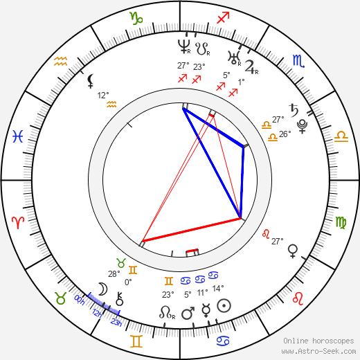 Eun-gyeong Im birth chart, biography, wikipedia 2019, 2020