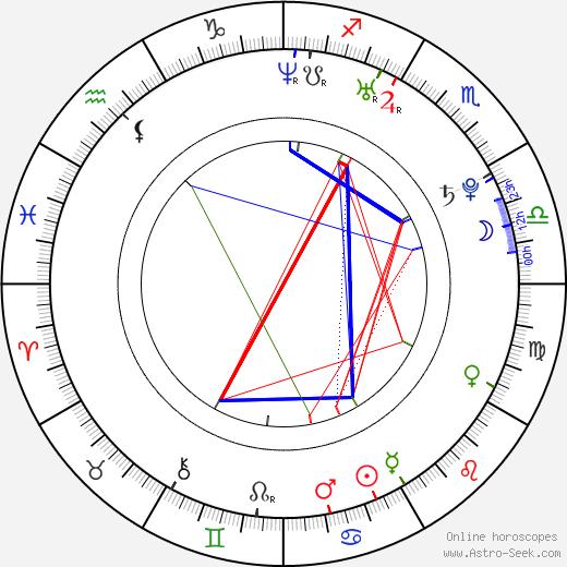 Floortje Smit tema natale, oroscopo, Floortje Smit oroscopi gratuiti, astrologia