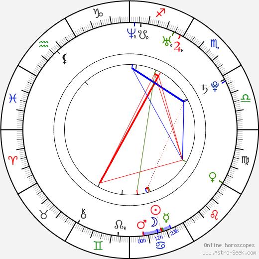Гольшифте Фарахани Golshifteh Farahani день рождения гороскоп, Golshifteh Farahani Натальная карта онлайн