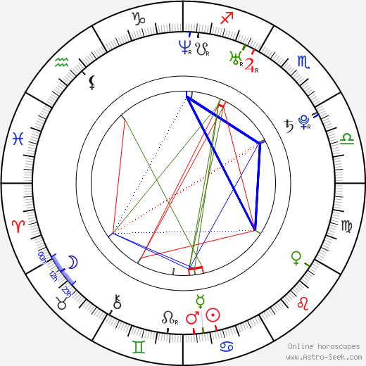 James Walters astro natal birth chart, James Walters horoscope, astrology
