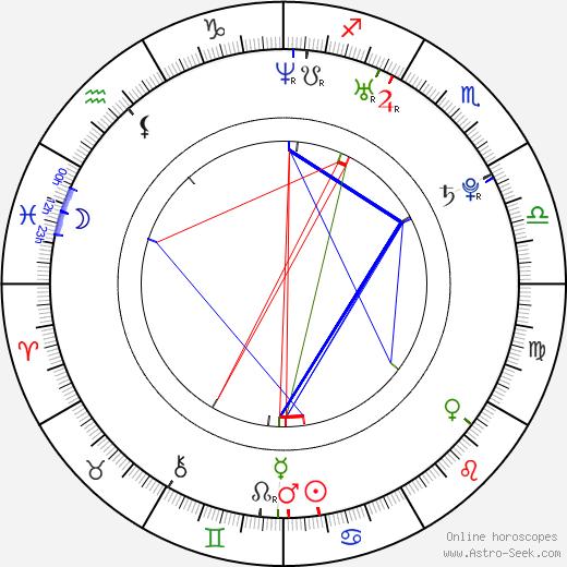 Leeteuk birth chart, Leeteuk astro natal horoscope, astrology