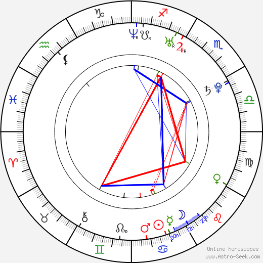 Марие Элеонор Сернехольт Marie Serneholt день рождения гороскоп, Marie Serneholt Натальная карта онлайн