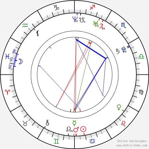Marit Larsen astro natal birth chart, Marit Larsen horoscope, astrology