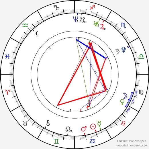 Mark Freiburger tema natale, oroscopo, Mark Freiburger oroscopi gratuiti, astrologia