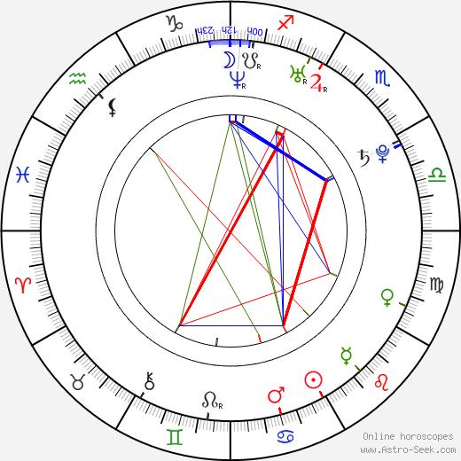 Maryam Zaree birth chart, Maryam Zaree astro natal horoscope, astrology