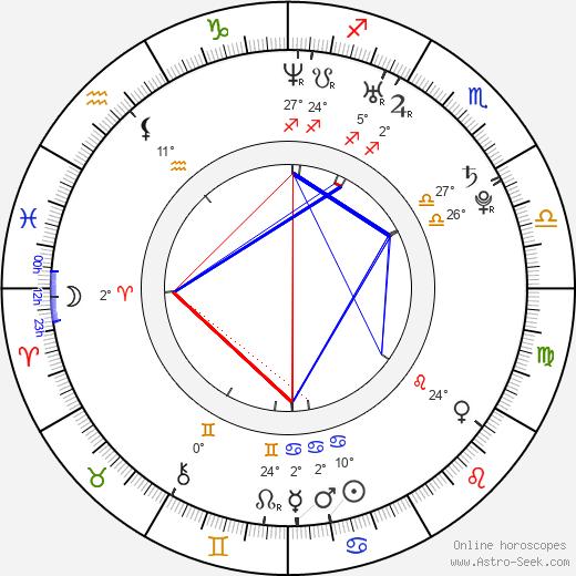 Michelle Branch birth chart, biography, wikipedia 2019, 2020