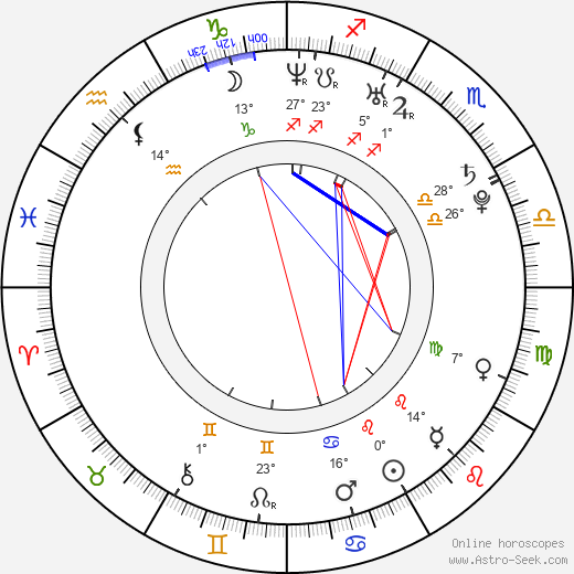 Ping Medina birth chart, biography, wikipedia 2019, 2020