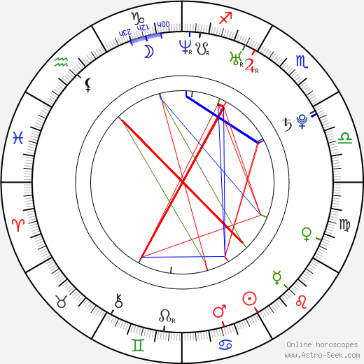 Ping Medina astro natal birth chart, Ping Medina horoscope, astrology
