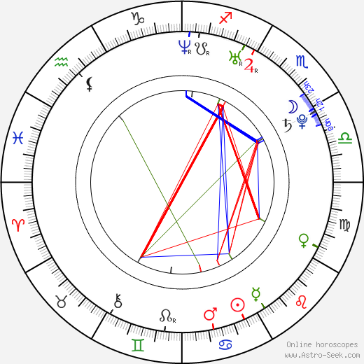 Sarah Jones astro natal birth chart, Sarah Jones horoscope, astrology