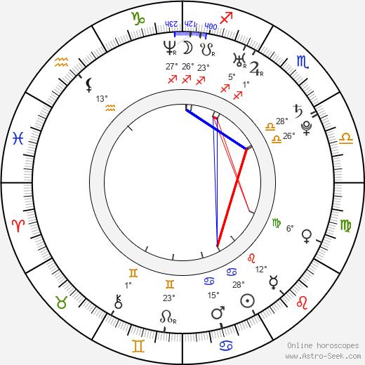 Sharni Vinson birth chart, biography, wikipedia 2020, 2021