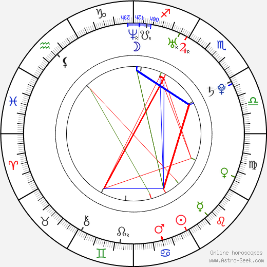 Sharni Vinson birth chart, Sharni Vinson astro natal horoscope, astrology