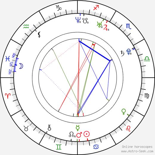 Tanya Chisholm день рождения гороскоп, Tanya Chisholm Натальная карта онлайн