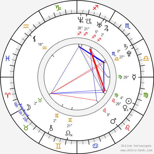 Alfonso Herrera birth chart, biography, wikipedia 2020, 2021