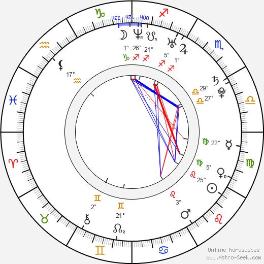 Andrew Shim birth chart, biography, wikipedia 2019, 2020