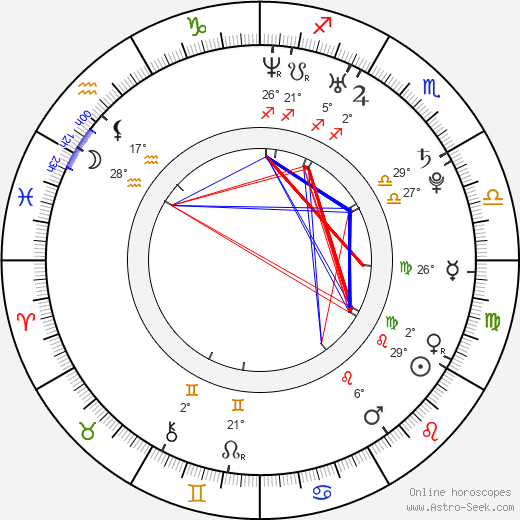 Annie Ilonzeh birth chart, biography, wikipedia 2020, 2021