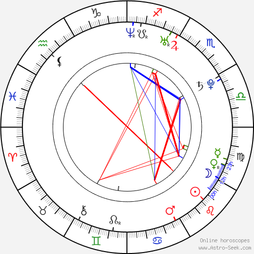 Ashley Johnson birth chart, Ashley Johnson astro natal horoscope, astrology
