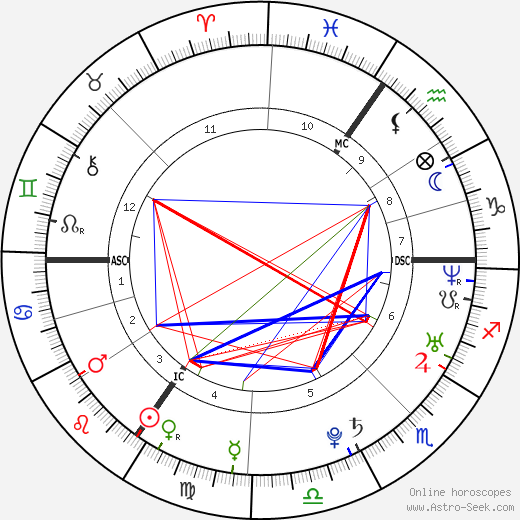 Chantelle Houghton astro natal birth chart, Chantelle Houghton horoscope, astrology