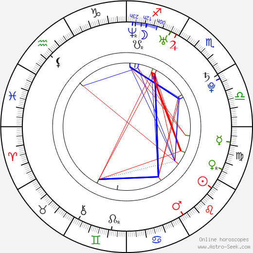 Christopher Shand astro natal birth chart, Christopher Shand horoscope, astrology