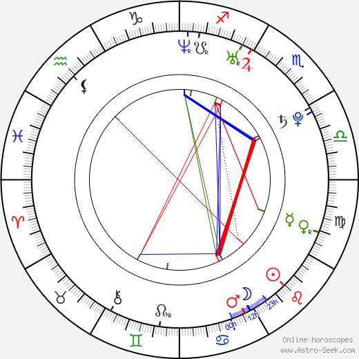 Danny Alves tema natale, oroscopo, Danny Alves oroscopi gratuiti, astrologia