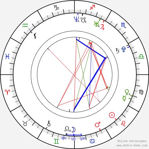 Dawn Richard tema natale, oroscopo, Dawn Richard oroscopi gratuiti, astrologia