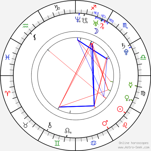 Dominik García-Lorido birth chart, Dominik García-Lorido astro natal horoscope, astrology