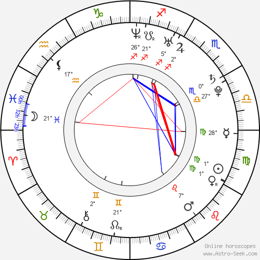 Edward McHenry birth chart, biography, wikipedia 2019, 2020