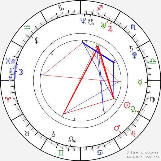 Edward McHenry astro natal birth chart, Edward McHenry horoscope, astrology