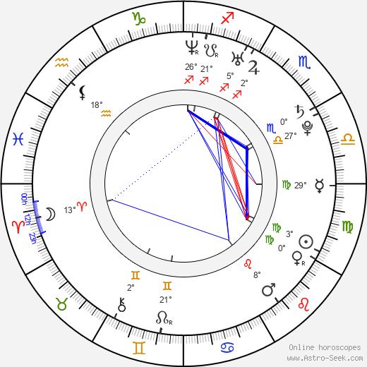 Jamala birth chart, biography, wikipedia 2020, 2021