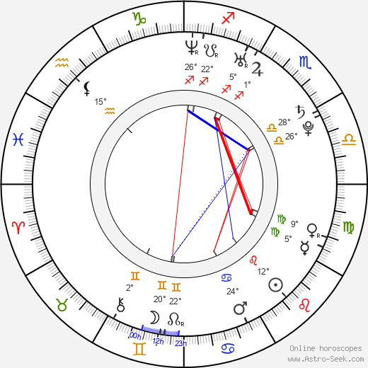 Jin-seo Yoon birth chart, biography, wikipedia 2019, 2020