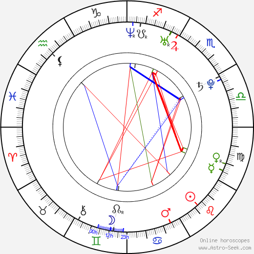 Jin-seo Yoon birth chart, Jin-seo Yoon astro natal horoscope, astrology