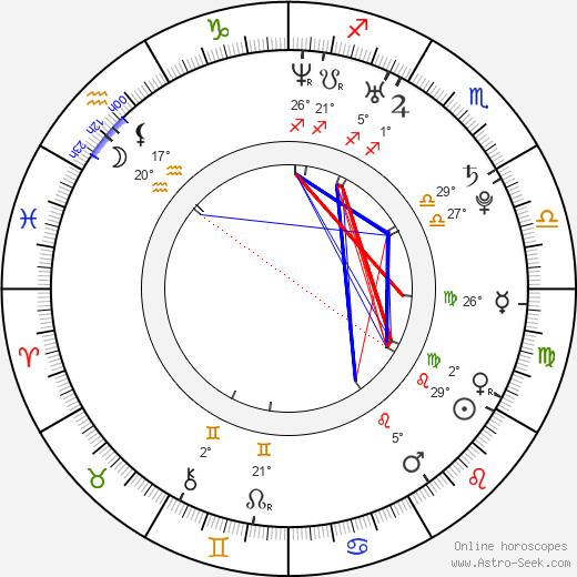 Jorge Diaz birth chart, biography, wikipedia 2019, 2020