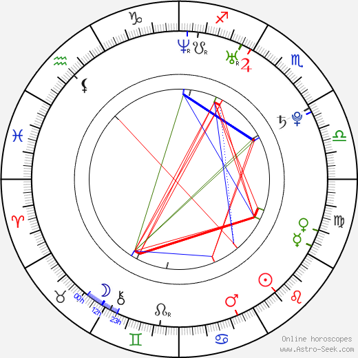 Mamie Gummer tema natale, oroscopo, Mamie Gummer oroscopi gratuiti, astrologia