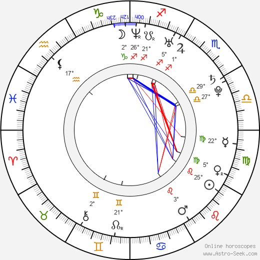 Max Winkler birth chart, biography, wikipedia 2019, 2020