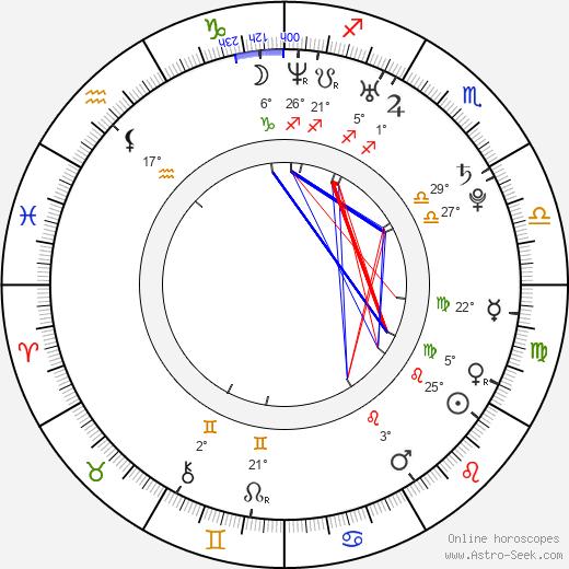 Missy Higgins birth chart, biography, wikipedia 2018, 2019