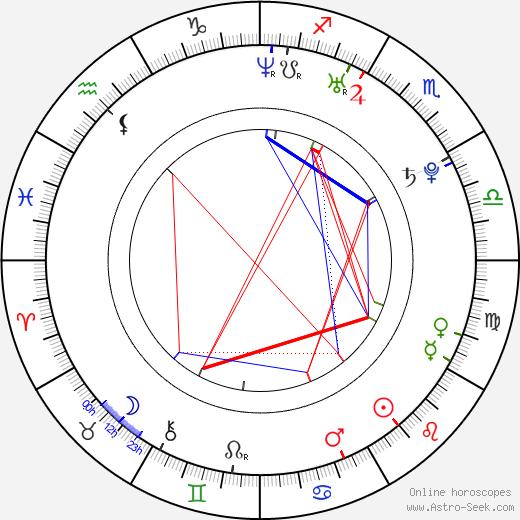 Nick Diaz tema natale, oroscopo, Nick Diaz oroscopi gratuiti, astrologia