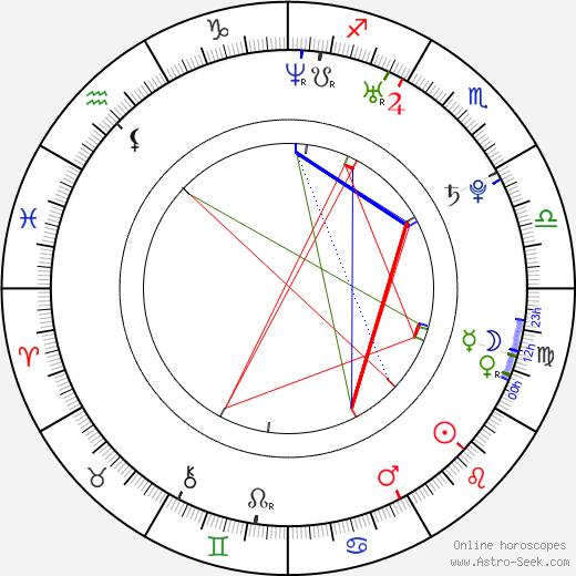 Nicole Taylor tema natale, oroscopo, Nicole Taylor oroscopi gratuiti, astrologia