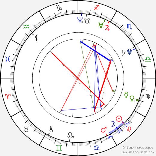 Nutsa Kukhianidze tema natale, oroscopo, Nutsa Kukhianidze oroscopi gratuiti, astrologia