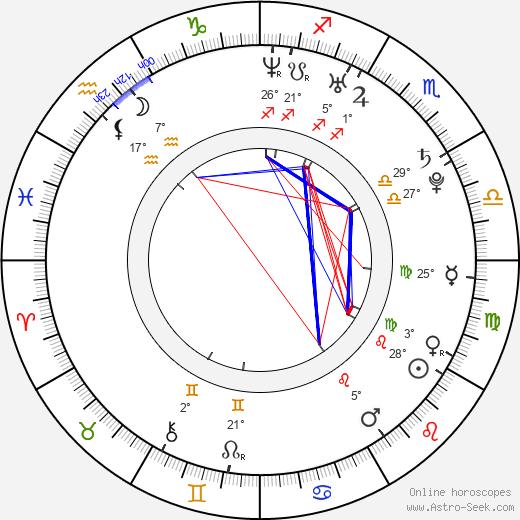 Preston Jones birth chart, biography, wikipedia 2018, 2019