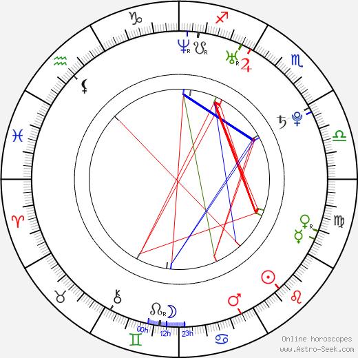 Sabrina Reiter день рождения гороскоп, Sabrina Reiter Натальная карта онлайн