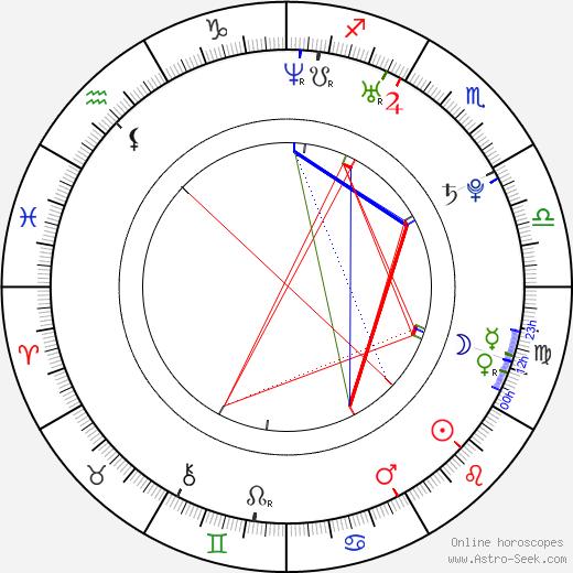 Spencer Redford tema natale, oroscopo, Spencer Redford oroscopi gratuiti, astrologia