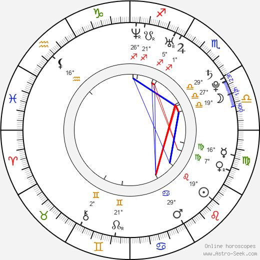 Šúta Morišima birth chart, biography, wikipedia 2019, 2020