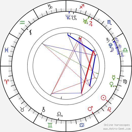 Šúta Morišima astro natal birth chart, Šúta Morišima horoscope, astrology