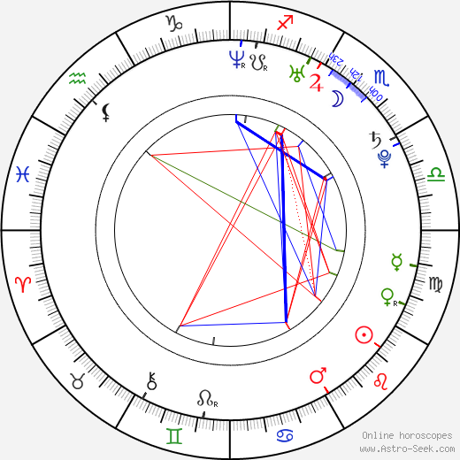 Tom Lass astro natal birth chart, Tom Lass horoscope, astrology
