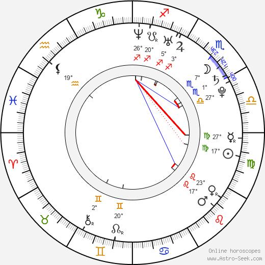 Alby Castro birth chart, biography, wikipedia 2018, 2019