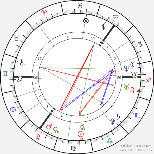 Amy Winehouse astro natal birth chart, Amy Winehouse horoscope, astrology