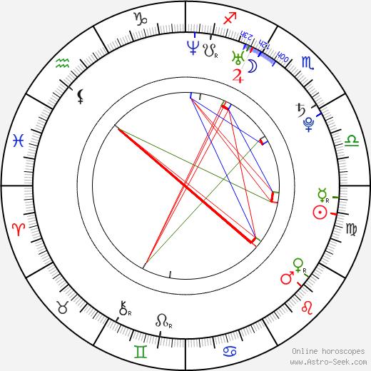 Aria Crescendo astro natal birth chart, Aria Crescendo horoscope, astrology